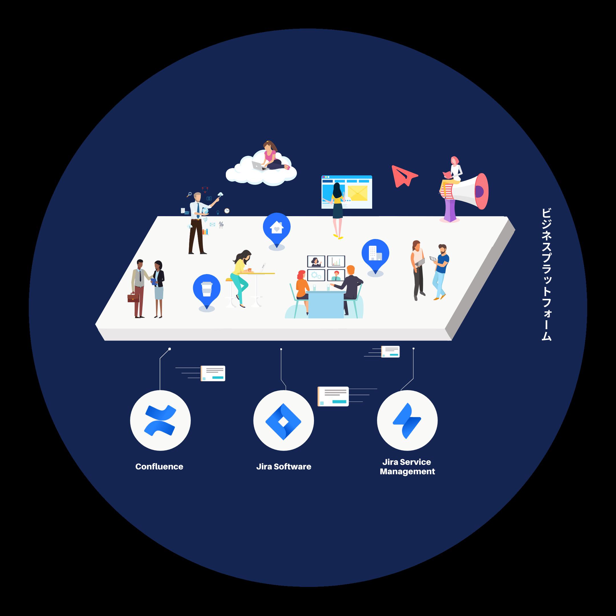 Agility Platform circle (1)